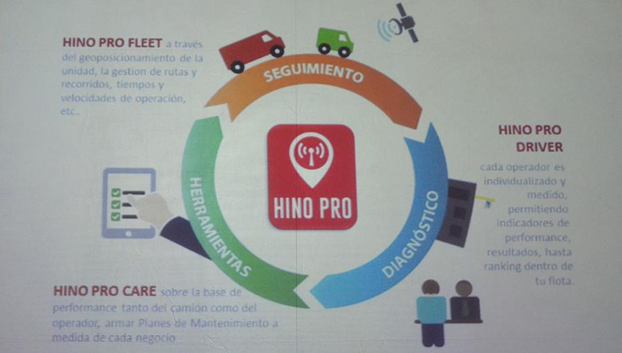 hino-pro-2
