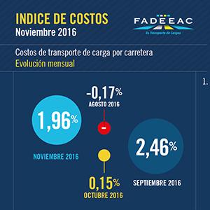 costos-fadeeac-noviembre